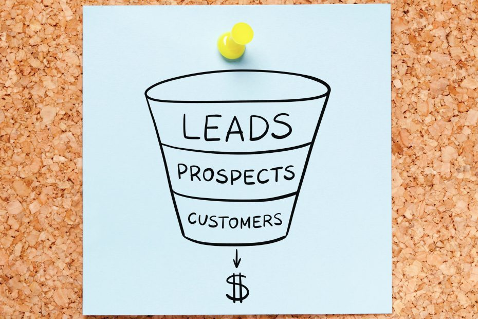 Getting your B2B lead gen play right